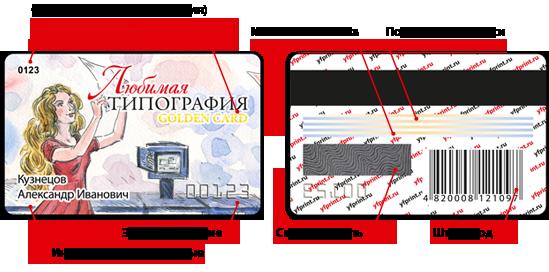 card map
